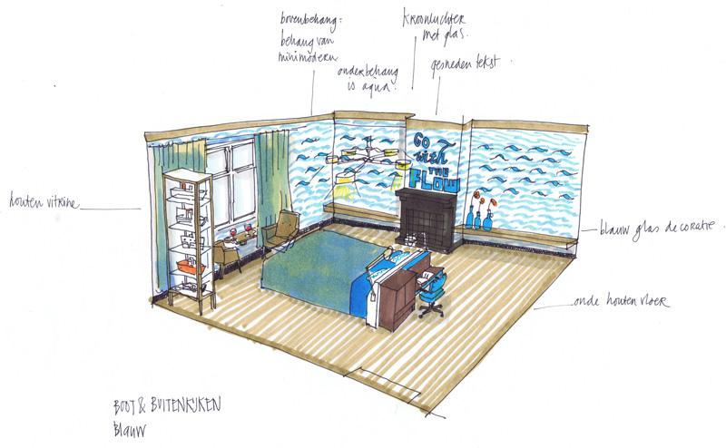 Kamer boot buitenkijken villa pastorie - Kamer van water in de kamer ...